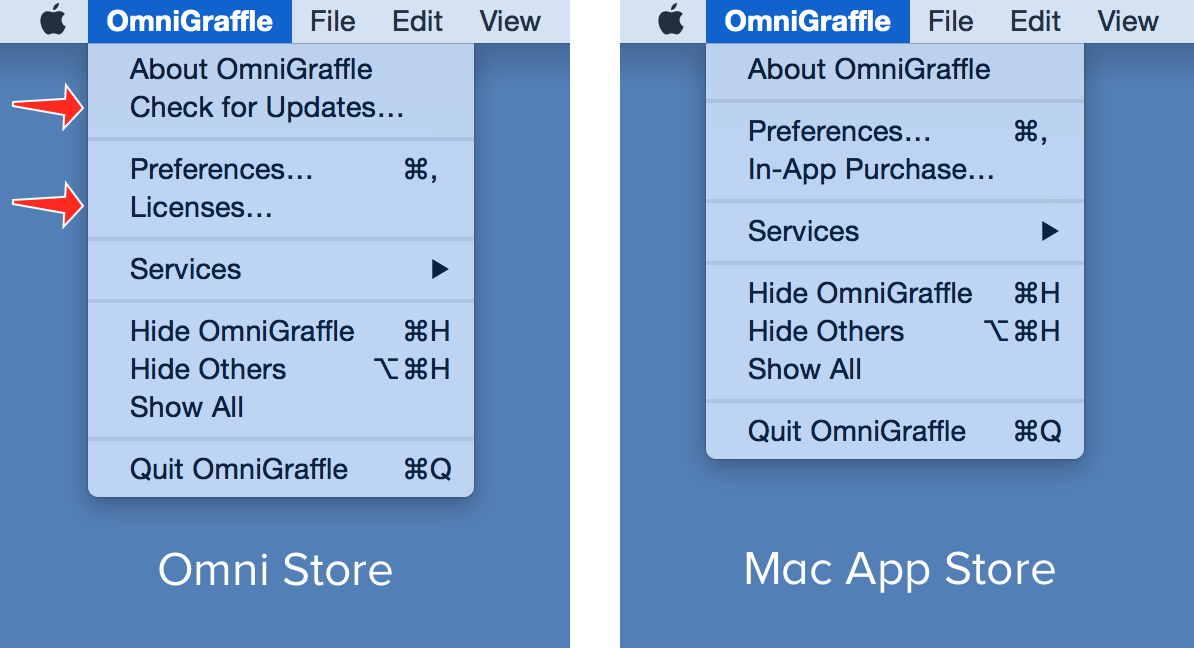 Omni Store or Mac App Store