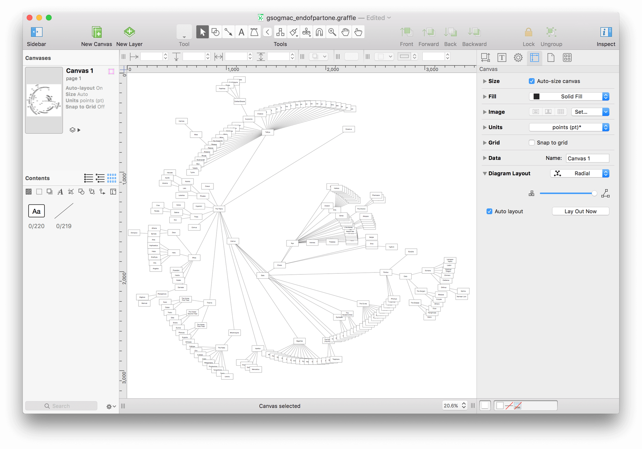 Getting Started With OmniGraffle The Omni Group - Omnigraffle us map