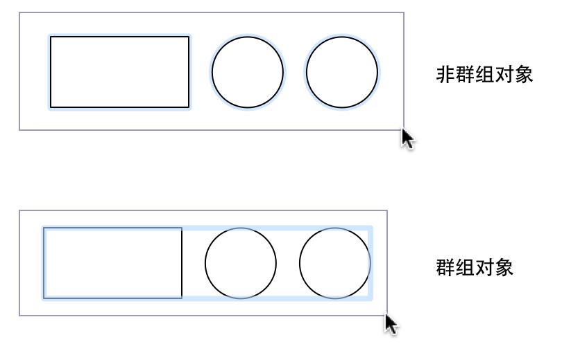 群组对象可作为一个单位进行移动或样式设置