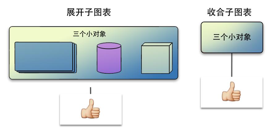 扩展子图和収合子图