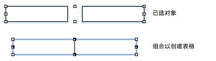 """选择对象,然后从""""排列""""菜单中选择""""制定表格""""以将这些对象组合或转换到表格中"""
