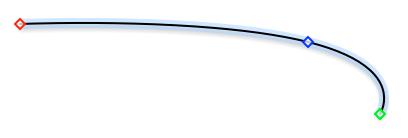 线条的来源位置上有一个红点,目标位置上有一个绿点。