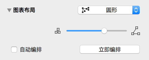 显示环形布局选项的图表布局检查器