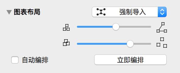 显示强制导入布局选项的图表布局检查器