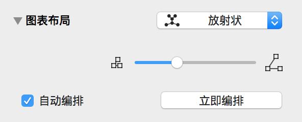 显示半径旋开布局选项的图表布局检查器