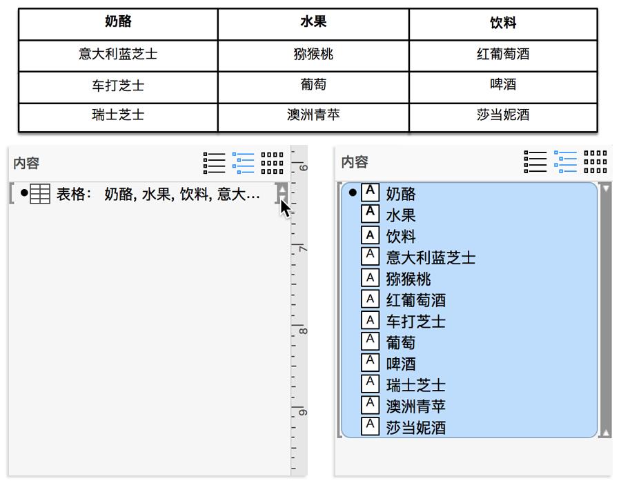表的单元格在大纲编辑器中组合在一起;只需点按右侧的箭头即可查看所有表格内容。