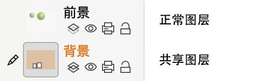 共享图层具有橙色标题并且橙色调将应用到其预览图标中