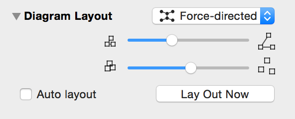 The Diagram Layout Inspector, showing the options for a Force-directed layout