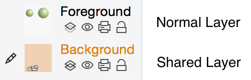 Shared layers have an orange-colored title and an orange tint is applied to its preview icon