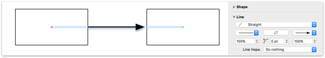 Adding a line tail to the connecting line between two objects on the canvas