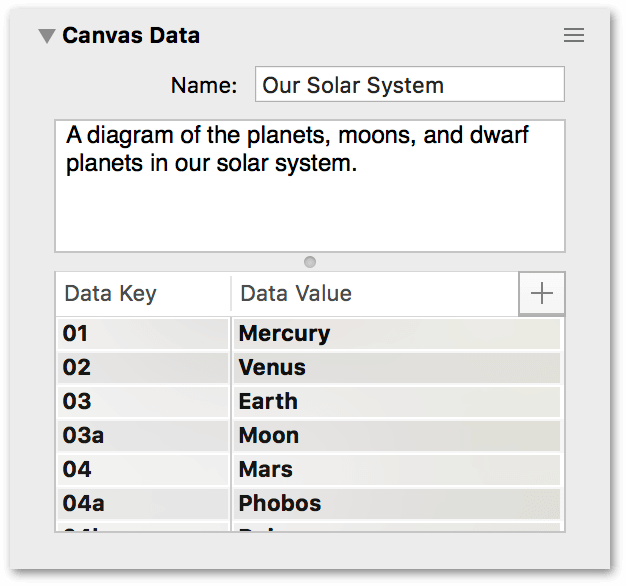 The Canvas Data inspector