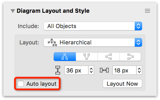 Uncheck the Auto layout option