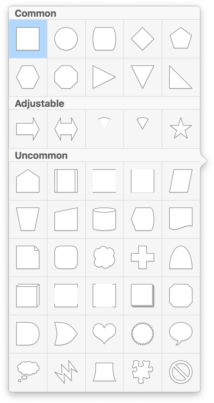 The shape popover menu