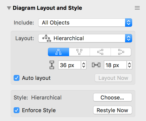 The Diagram Layout and Style Inspector, showing the options for a Hierarchical layout