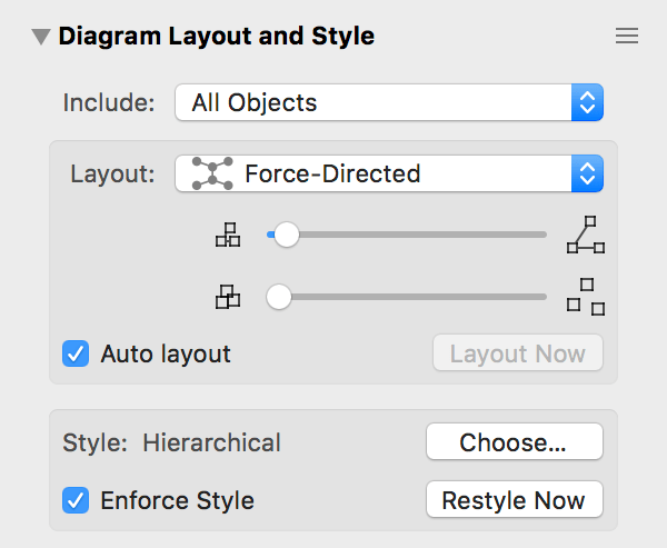The Diagram Layout and Style Inspector, showing the options for a Force-directed layout