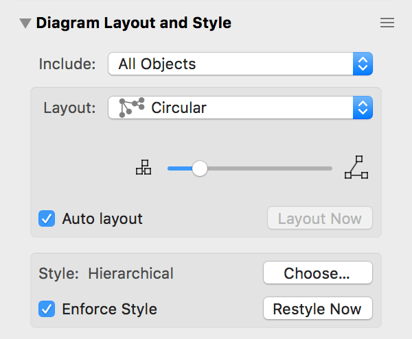 The Diagram Layout and Style Inspector, showing the options for a Circular layout