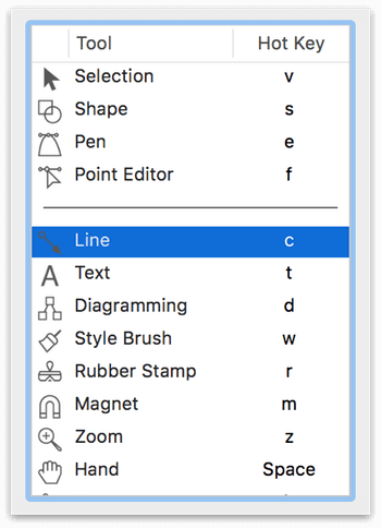 Using the Drawing Tools preference pane, the tools have been reorganized to only display the Selection, Shape, Pen, and Point Editor tool on the left side of the collapsing arrow.