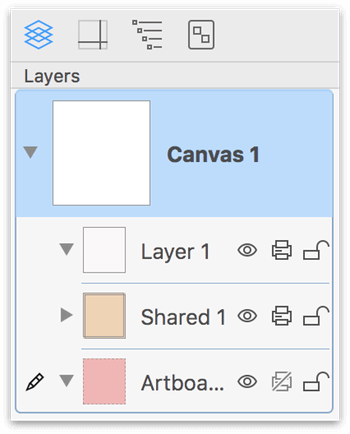 The Layers Sidebar, showing a Standard, Shared, and Artboard layer all assigned to Canvas 1.