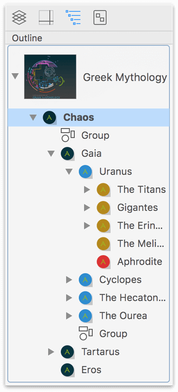 The Outline tab, showing a hierarchical list of characters from Greek mythology