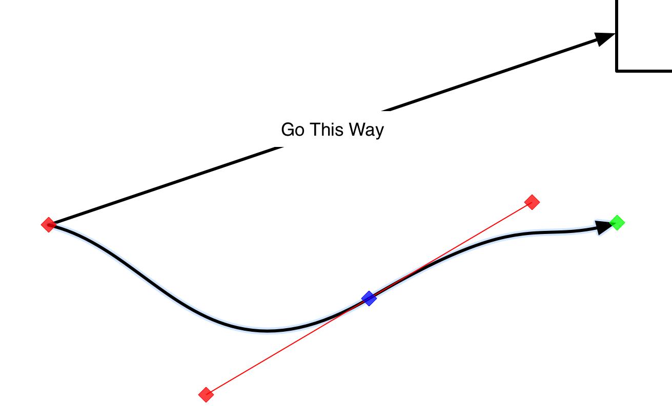 Drawing Lines In Omnigraffle : Omnigraffle for ipad user manual