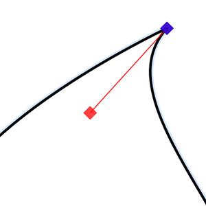 单侧贝塞尔曲线