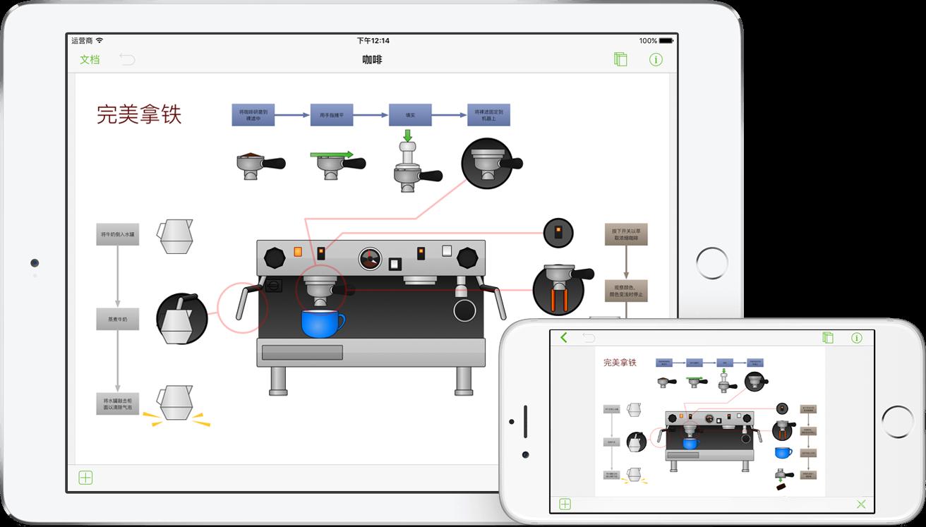 iPad Air 2 和 iPhone 6 上的 OmniGraffle 2.2 for iOS
