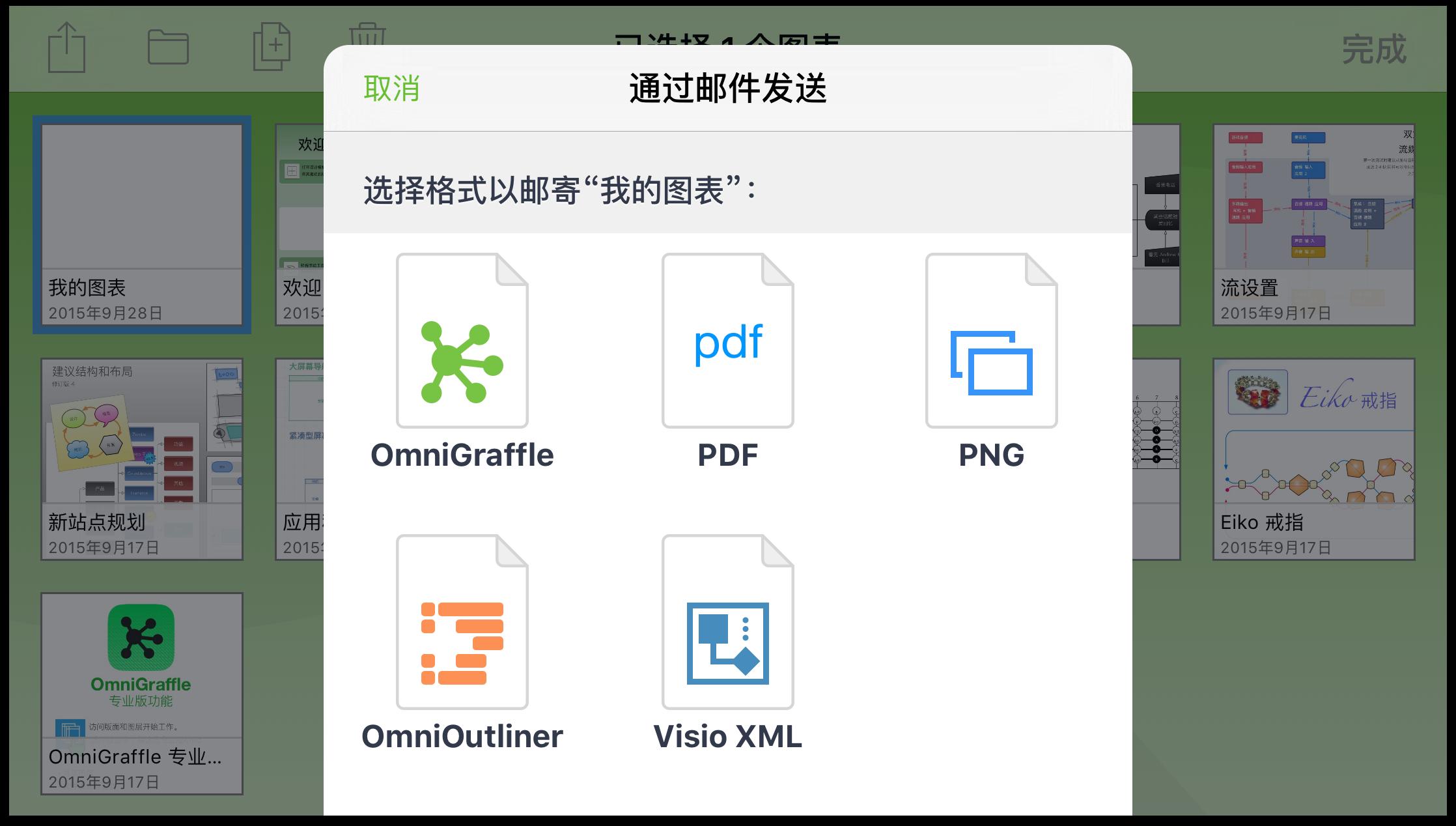 选择要作为电子邮件附件发送的文稿格式。