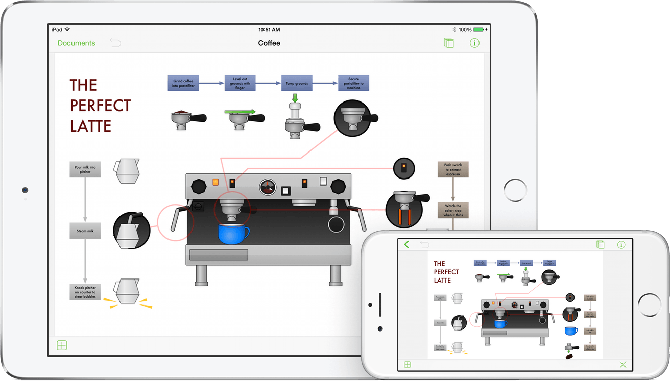 Omnigraffle 28 for ios user manual welcome to omnigraffle 2 for ios omnigraffle 2 for ios as shown on an ipad air 2 and iphone 6 ccuart Images