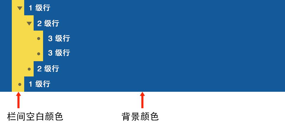 应用于某行的背景和栏距颜色