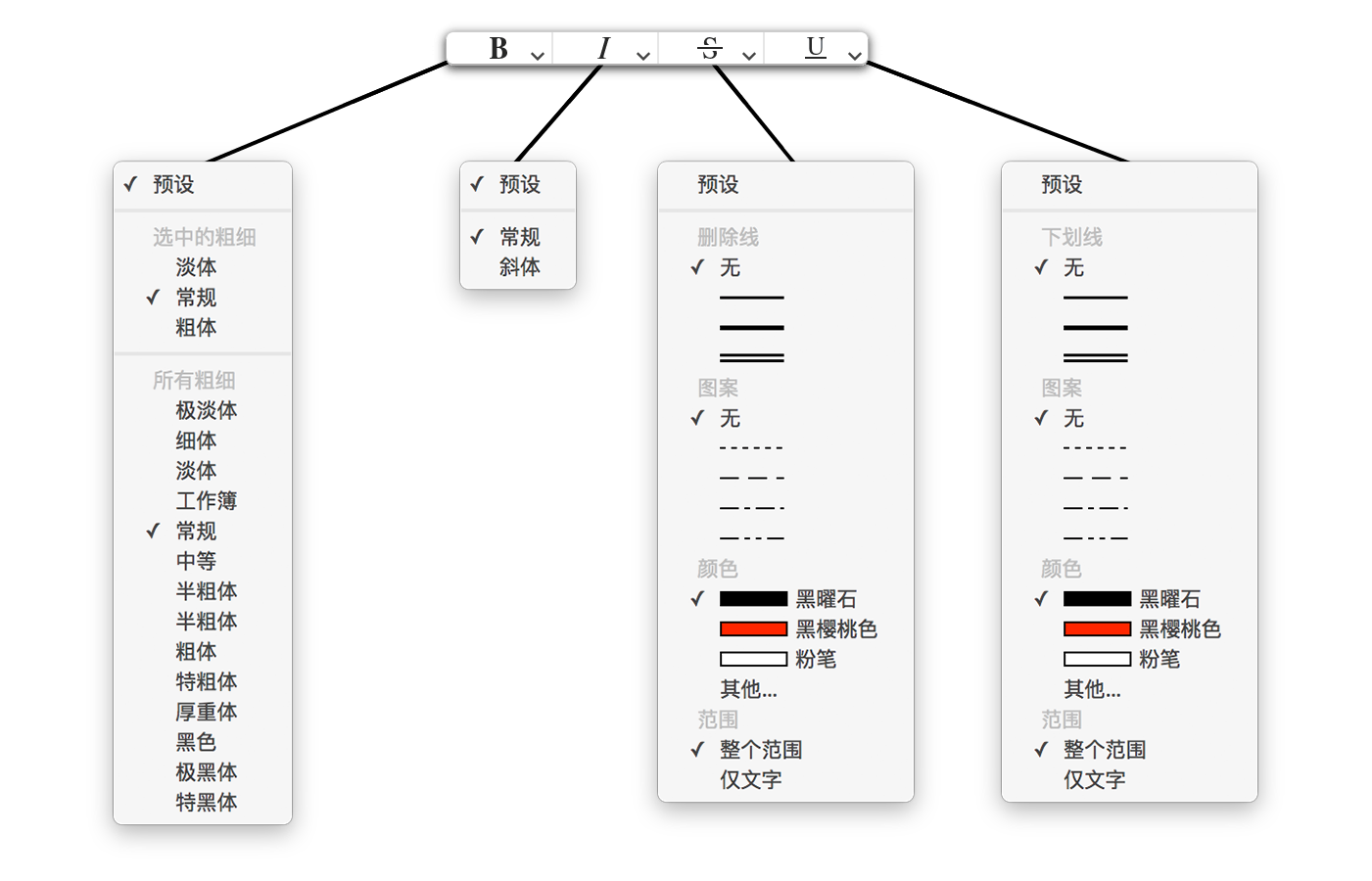 """点按""""粗体""""、""""斜体""""、""""删除线""""和""""下划线""""按钮右下角的小箭头以获得更多选项来为您的文本添加样式"""
