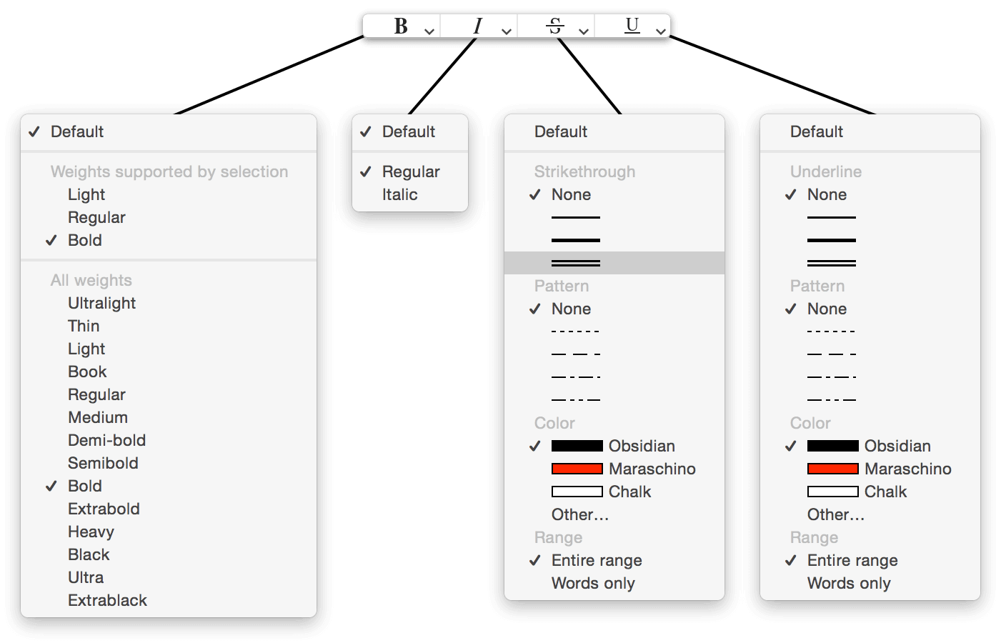 the font Inspector's style attributes menus