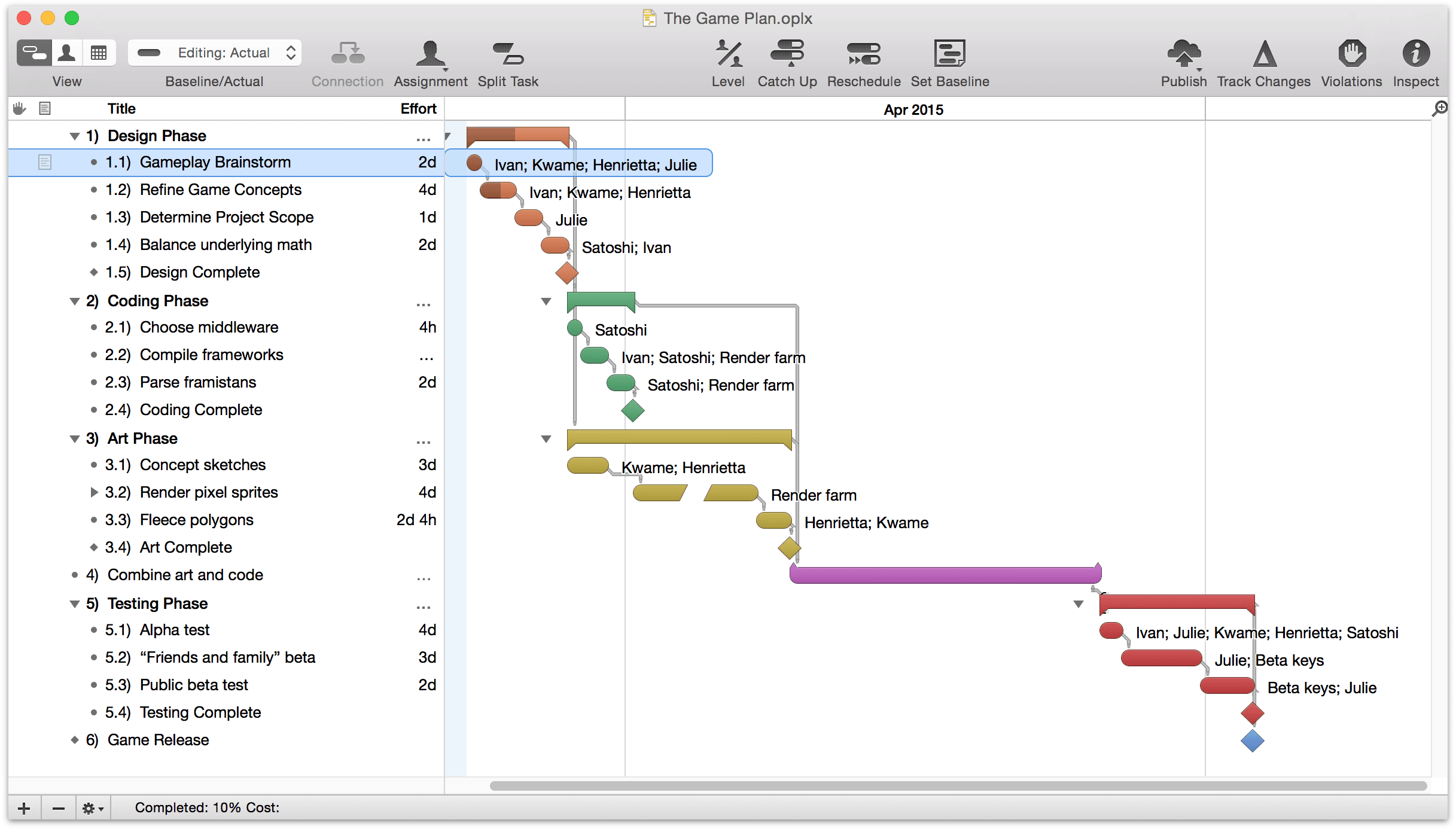 Omniplan 2 for mac user manual the omni group you can type in the task outline to create edit and group tasks the gantt chart is a visual representation of tasks durations and relationships nvjuhfo Gallery