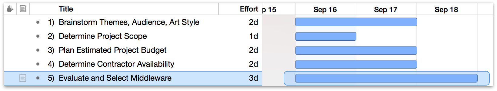 Tasks with varied durations.