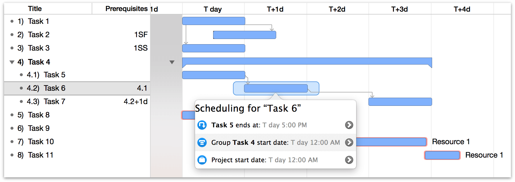 Schedule influences revealed on a task via the popover from the Show Scheduling Influences command.