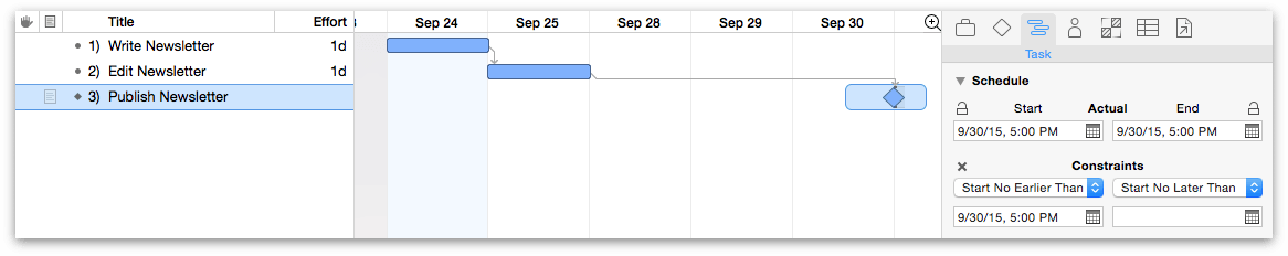 Setting a publish date for the newsletter milestone.
