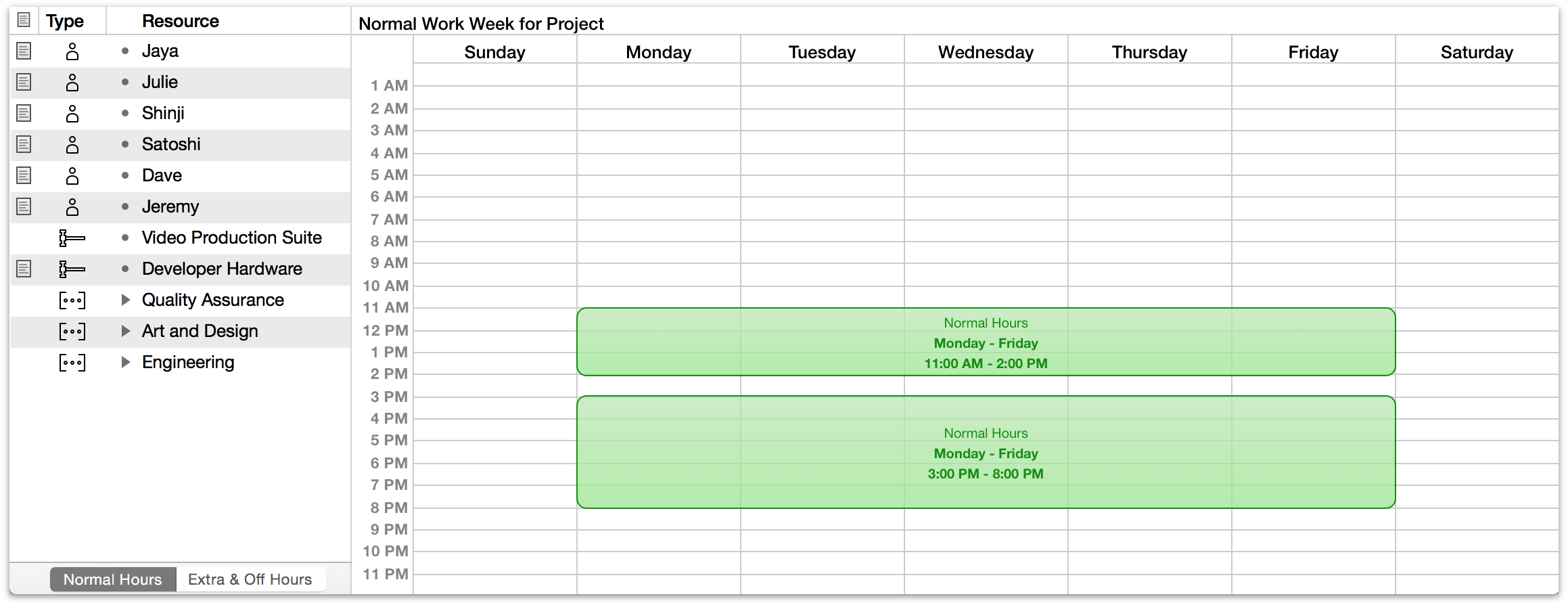 The normal work week for the whole project, as shown in calendar view.