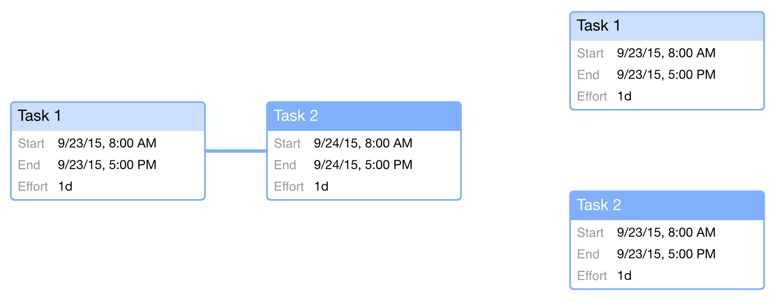 Creating a new task in Network View, either with or without a dependency.