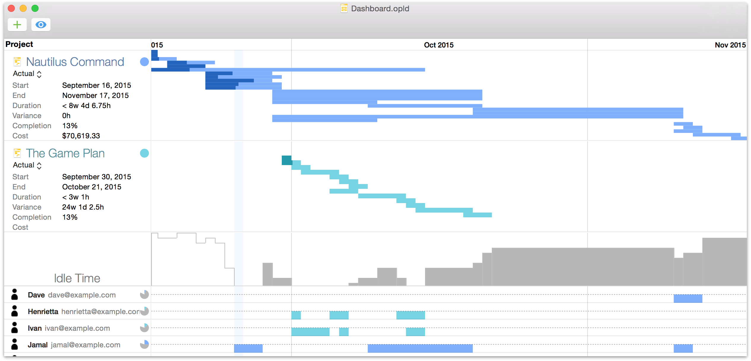 omniplan 3 for mac user manual collaboration and multi project