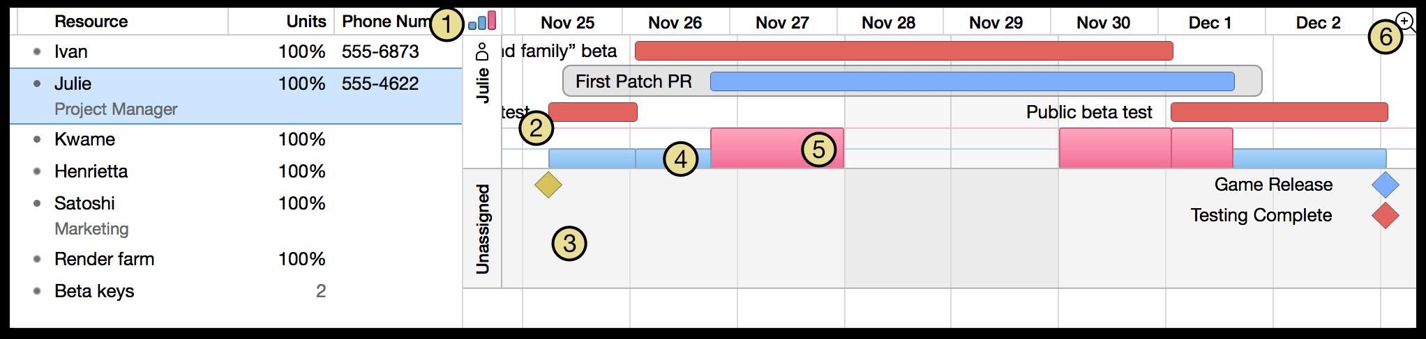 mac timelines