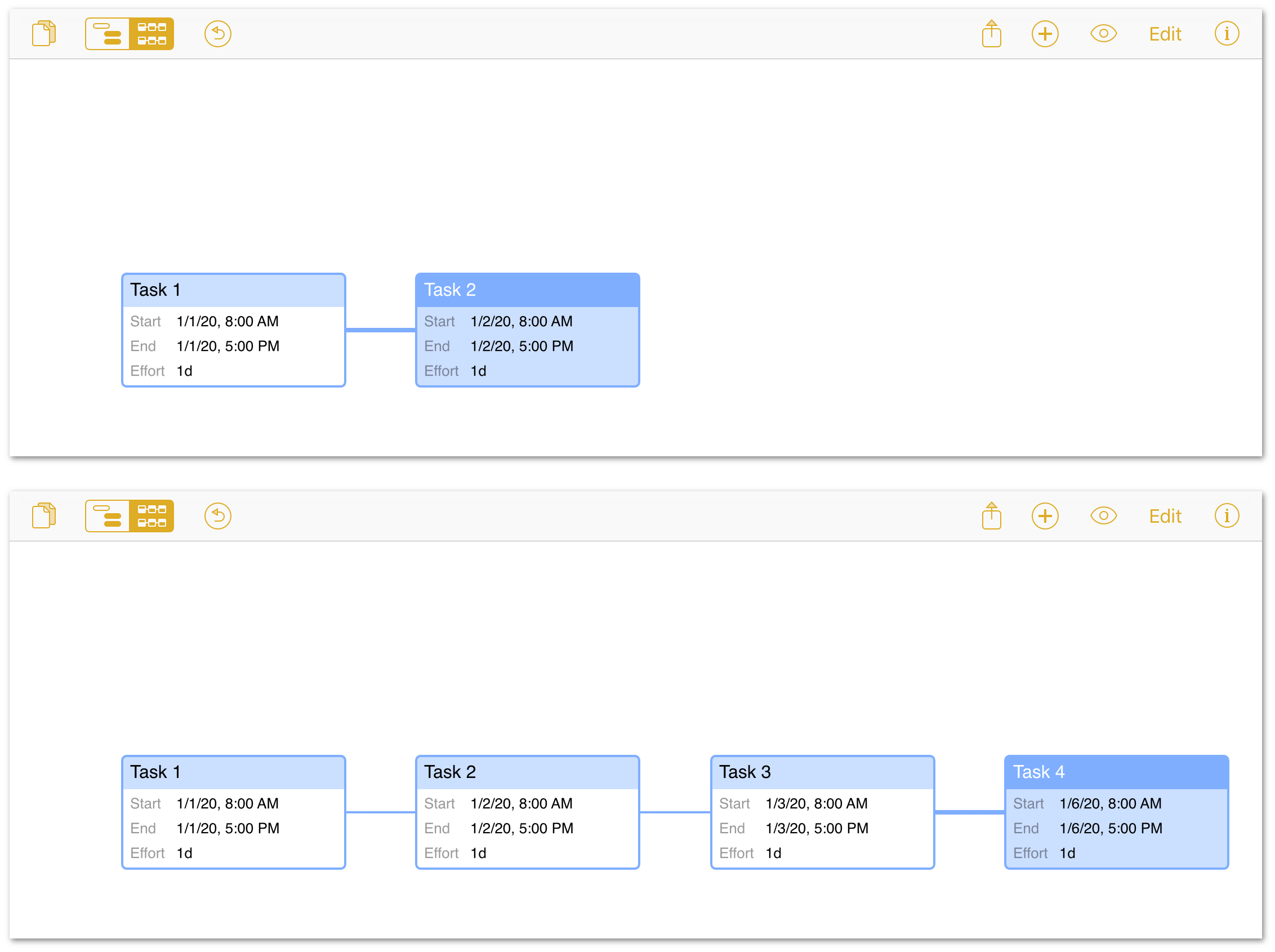 A chain of tasks in Network View, all with finish-start dependencies.