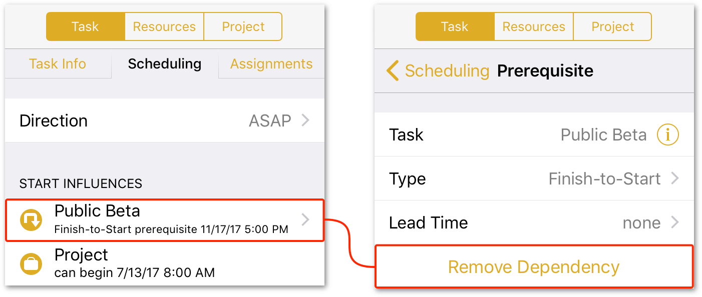The Scheduling tab of the Task inspector on the left has a callout around the Public Beta task, with a pointer to the Remove Dependency button on the right.