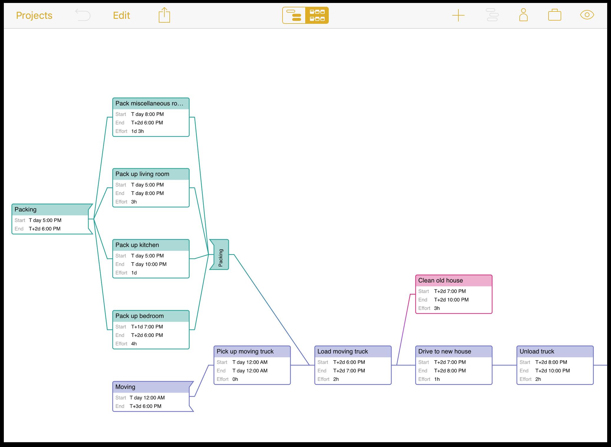 Omniplan 3 For Ios User Manual