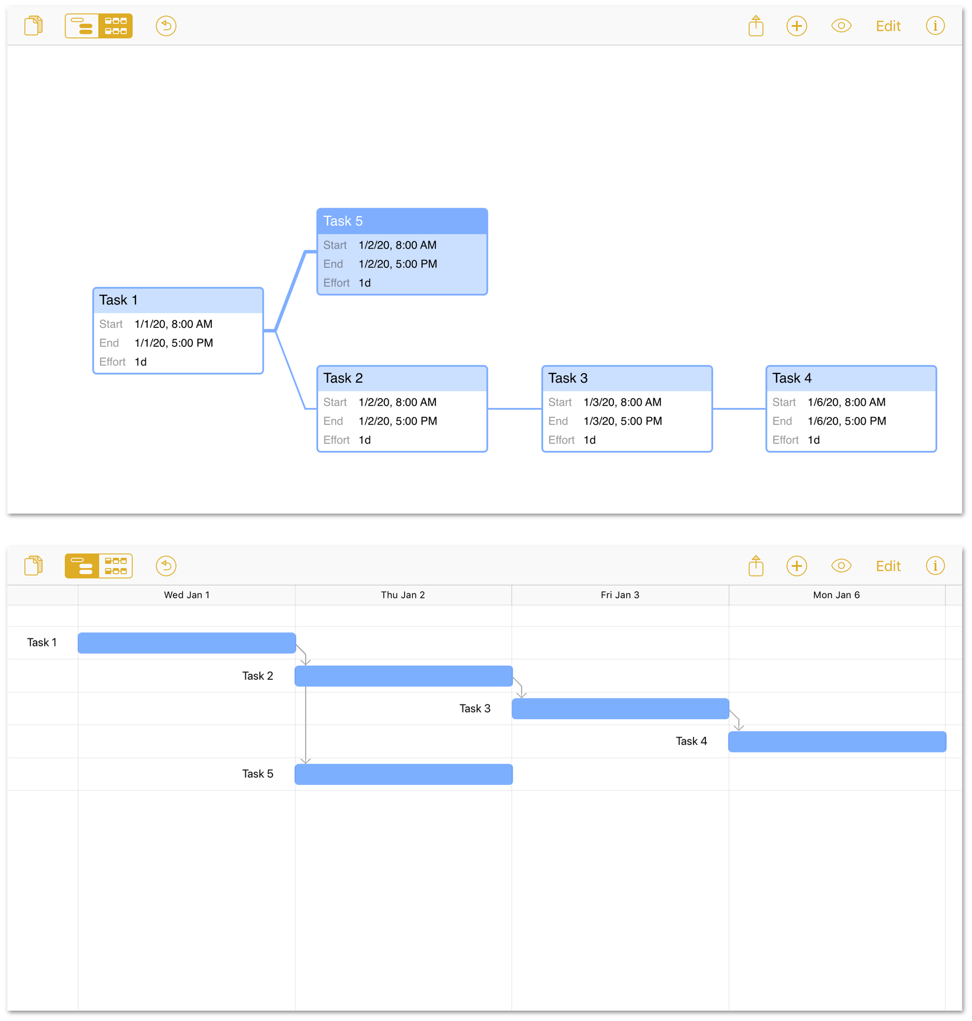 A More Complex Project Diagrammed In Network View Compared To Its Appearance The Gantt