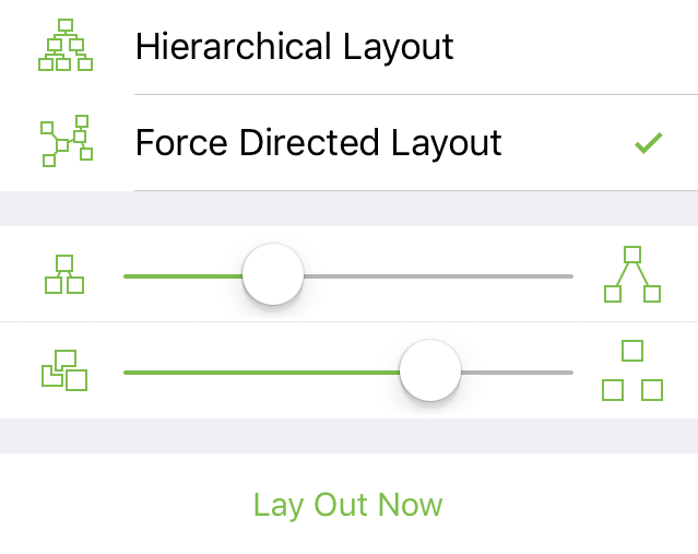 The Diagram Layout inspector with Force-Directed Layout chosen