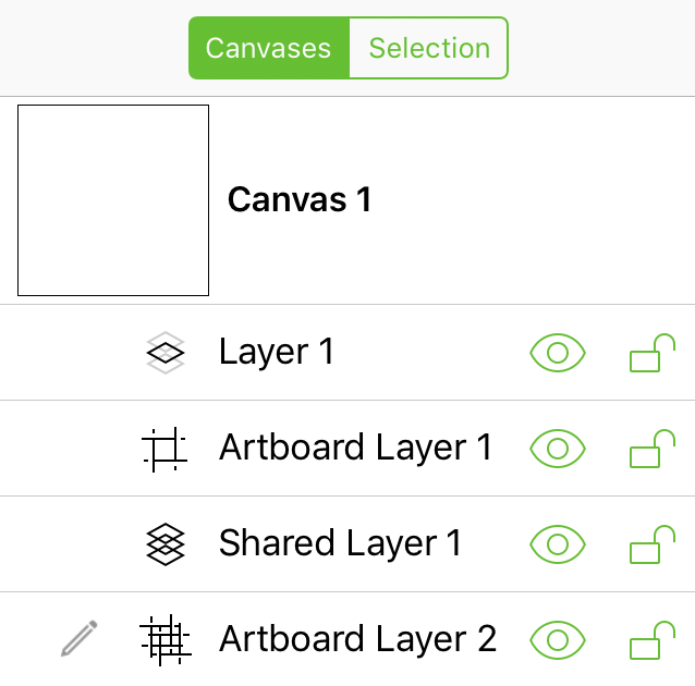 The sidebar, showing four different layers, including a normal layer, an artboard layer, a shared artboard layer, and a shared layer.