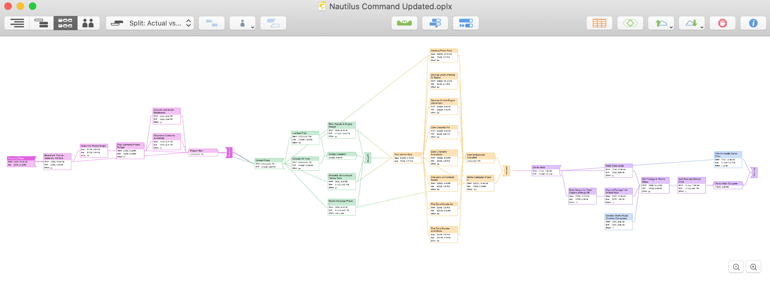 A project in Network view.