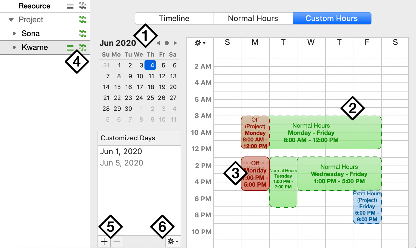 Editing the schedule exceptions for a project.