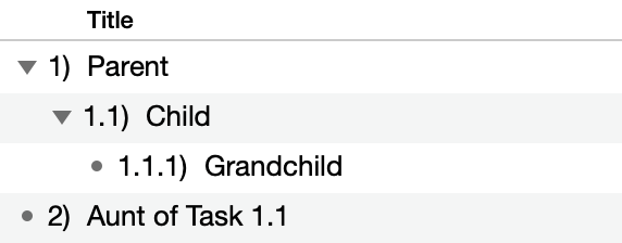An example of task hierarchy in the Title column.